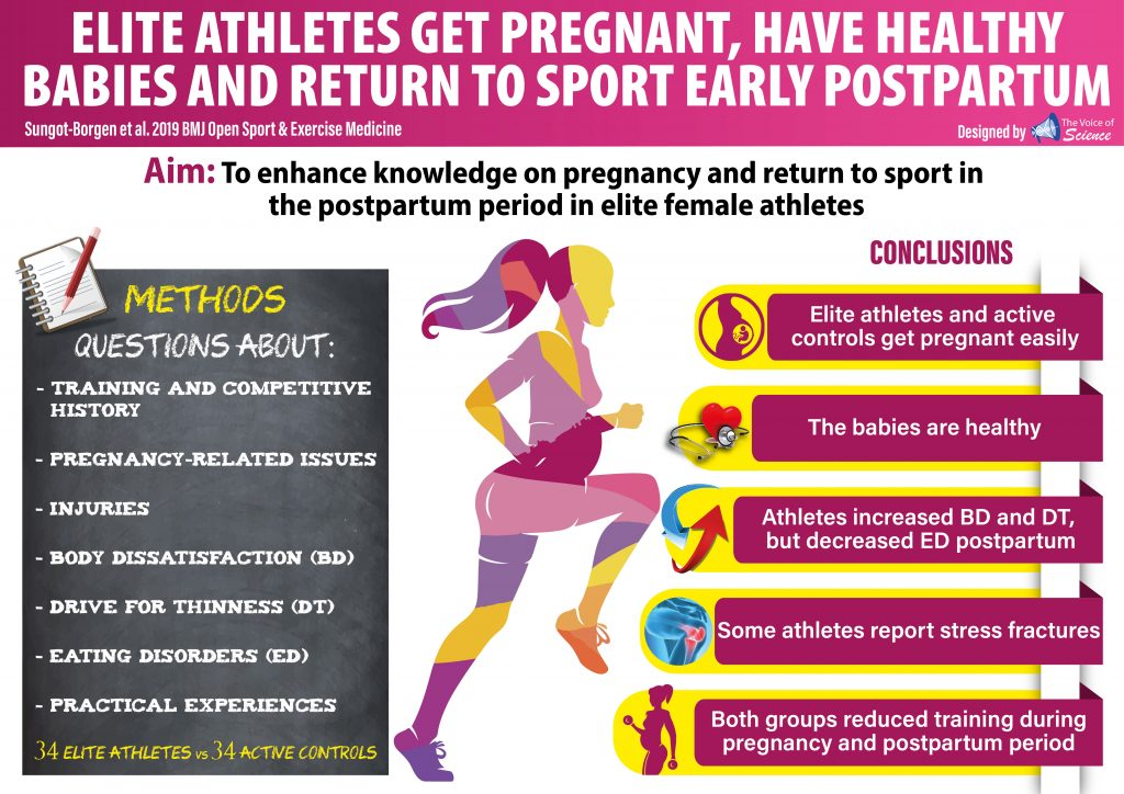 Elite athletes get pregnant, have healthy babies and return to sport early