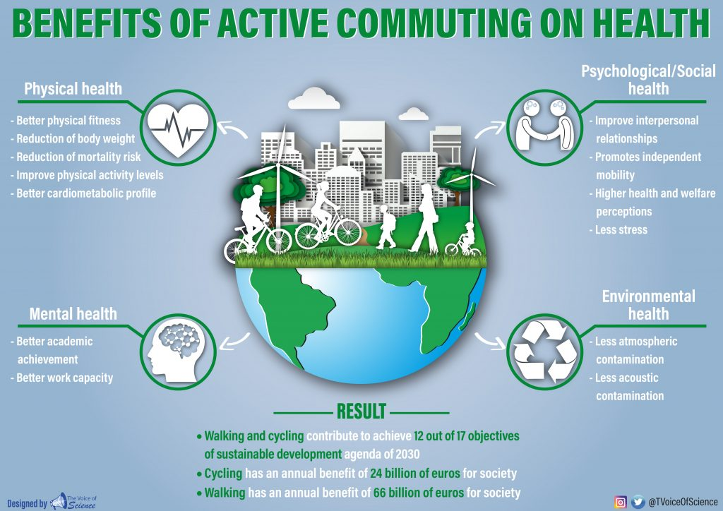 Benefits of active commuting on health